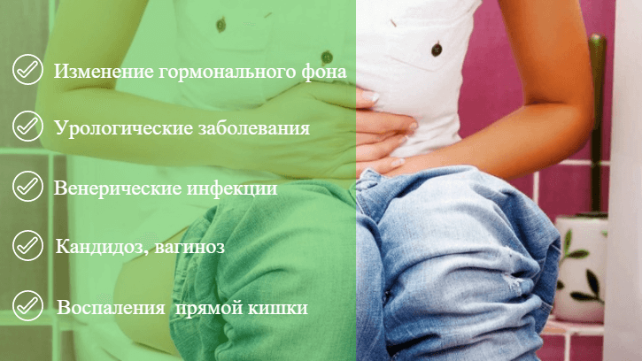 боль во время месячных при мочеиспускании